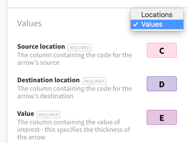 Adjusting the column selection for new data