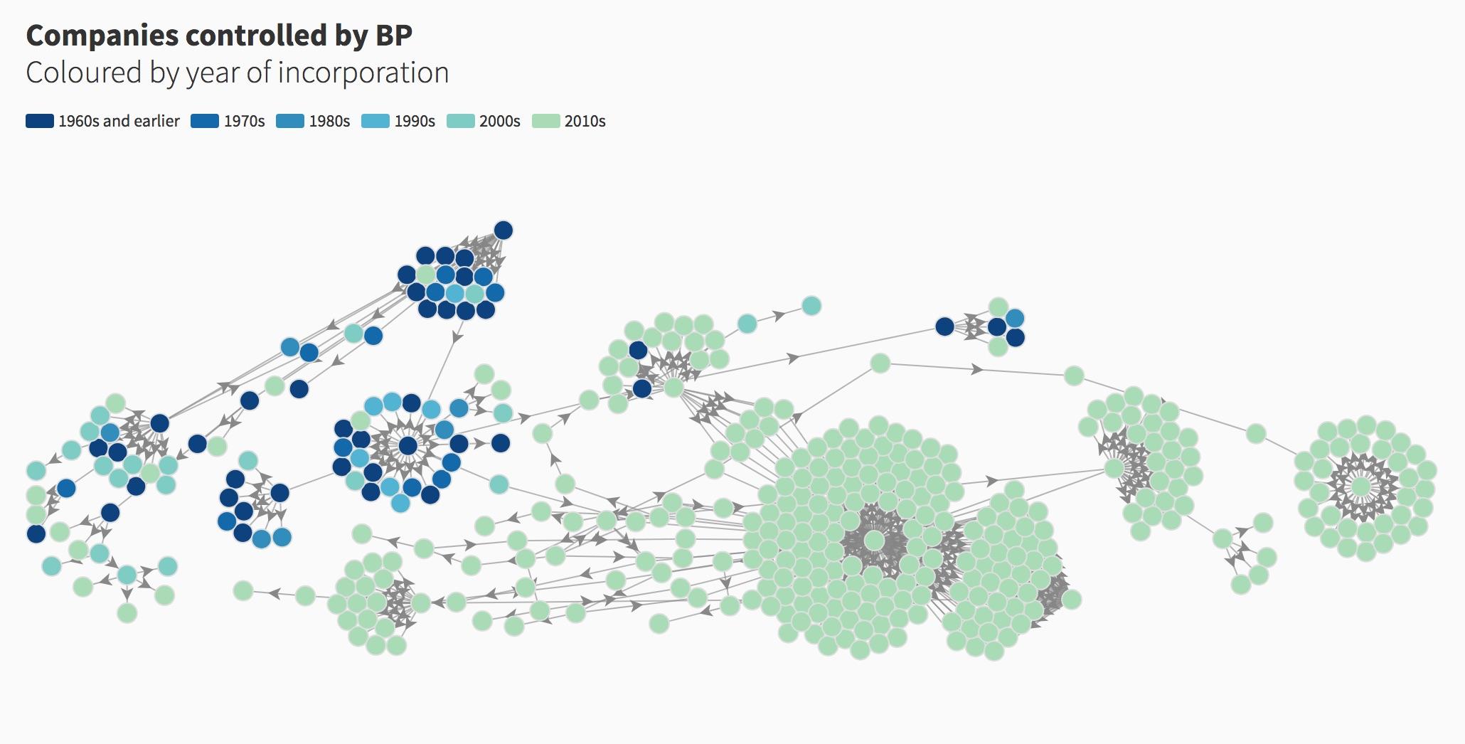 network-chart.jpg